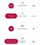 Infografica Regime Minimi vs Regime Forfetario