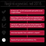 regime forfettario 2016 infografica