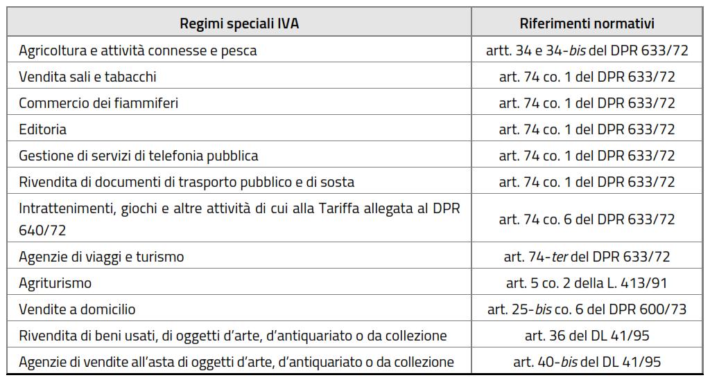 aprire partita iva 2016: riferimenti normativi dei regimi speciali iva